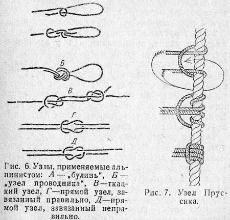 Вязание узлов на веревке